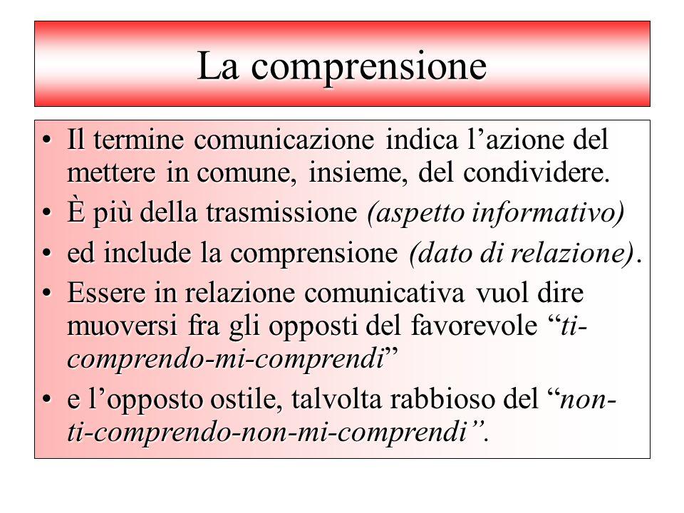 La comprensione Il termine comunicazione indica l'azione del mettere in comune, insieme, del condividere.