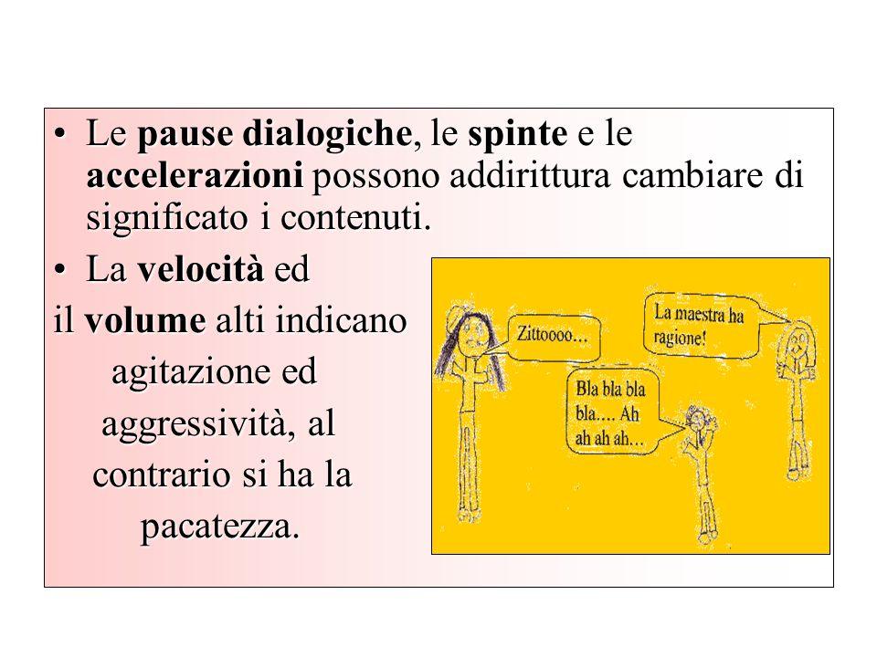 Le pause dialogiche, le spinte e le accelerazioni possono addirittura cambiare di significato i contenuti.