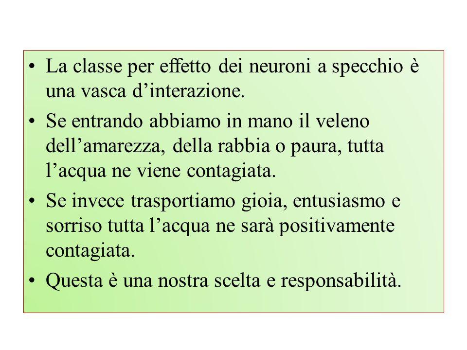 La classe per effetto dei neuroni a specchio è una vasca d'interazione.