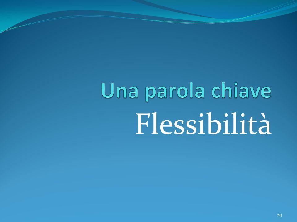 Una parola chiave Flessibilità