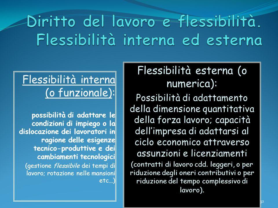 Diritto del lavoro e flessibilità. Flessibilità interna ed esterna