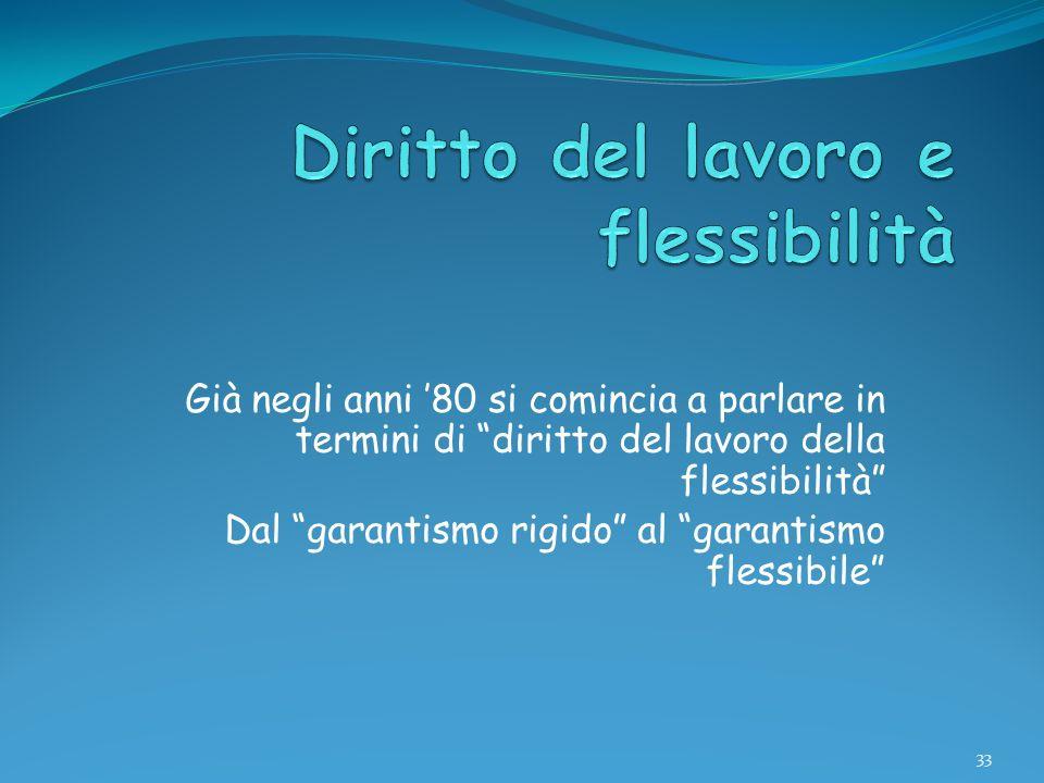 Diritto del lavoro e flessibilità