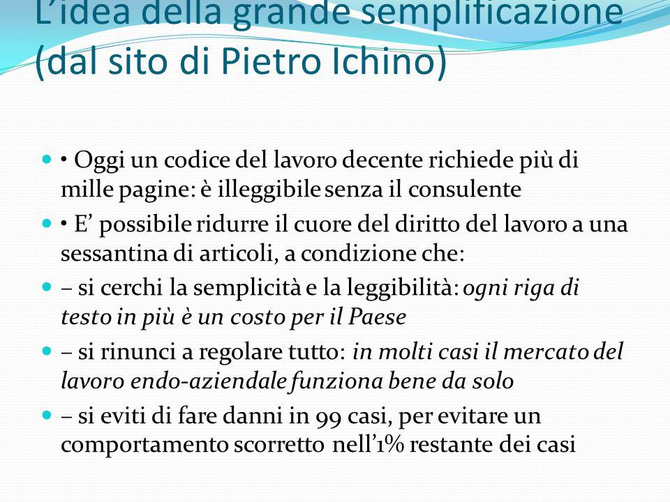 L'idea della grande semplificazione (dal sito di Pietro Ichino)