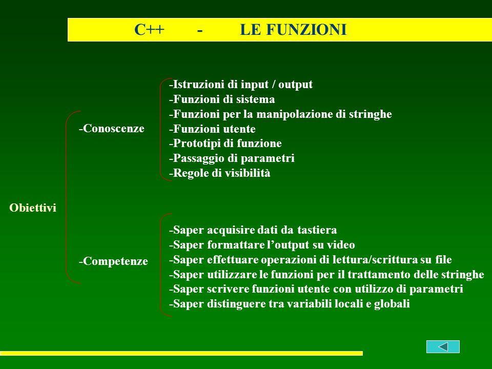 C++ - LE FUNZIONI -Istruzioni di input / output -Funzioni di sistema