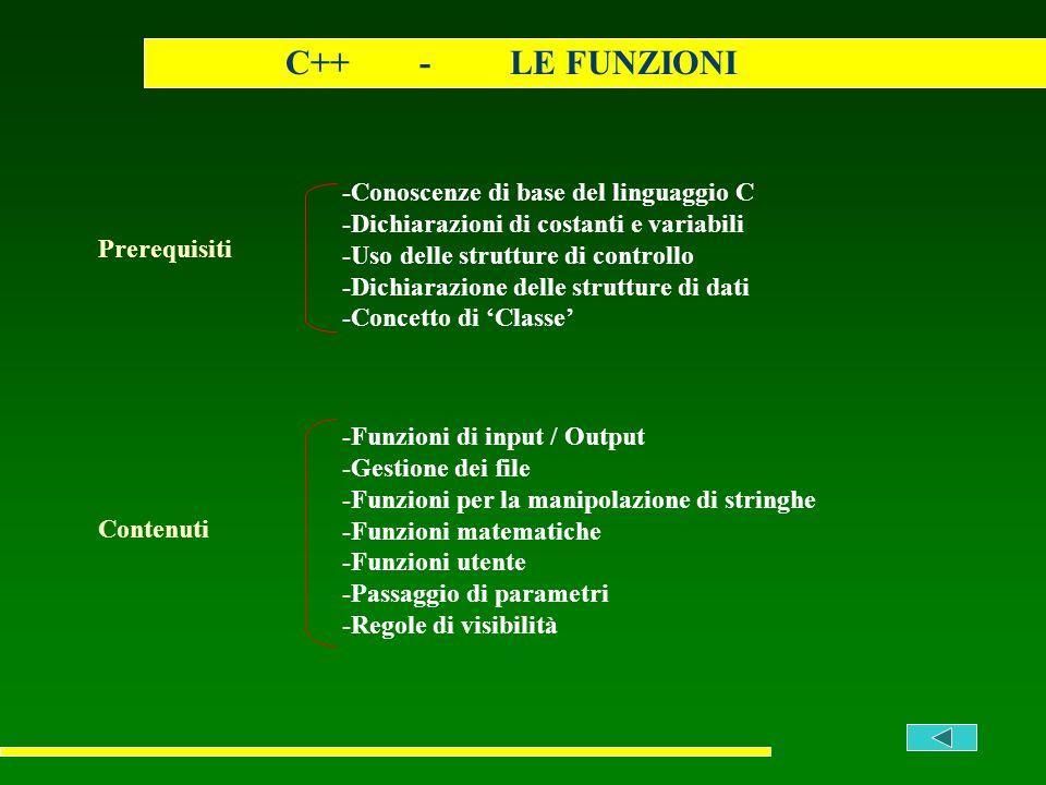 C++ - LE FUNZIONI -Conoscenze di base del linguaggio C