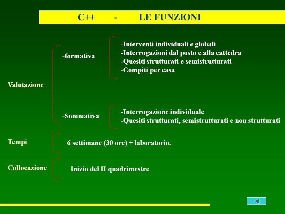 C++ - LE FUNZIONI -Interventi individuali e globali