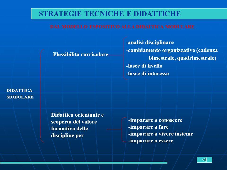 STRATEGIE TECNICHE E DIDATTICHE