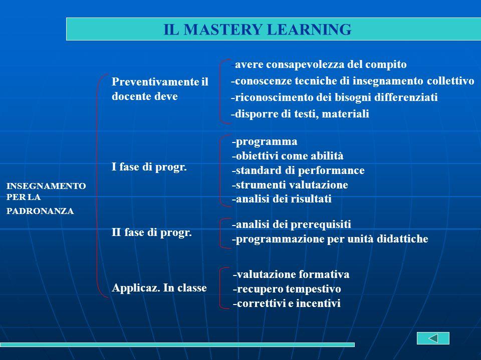 IL MASTERY LEARNING -avere consapevolezza del compito