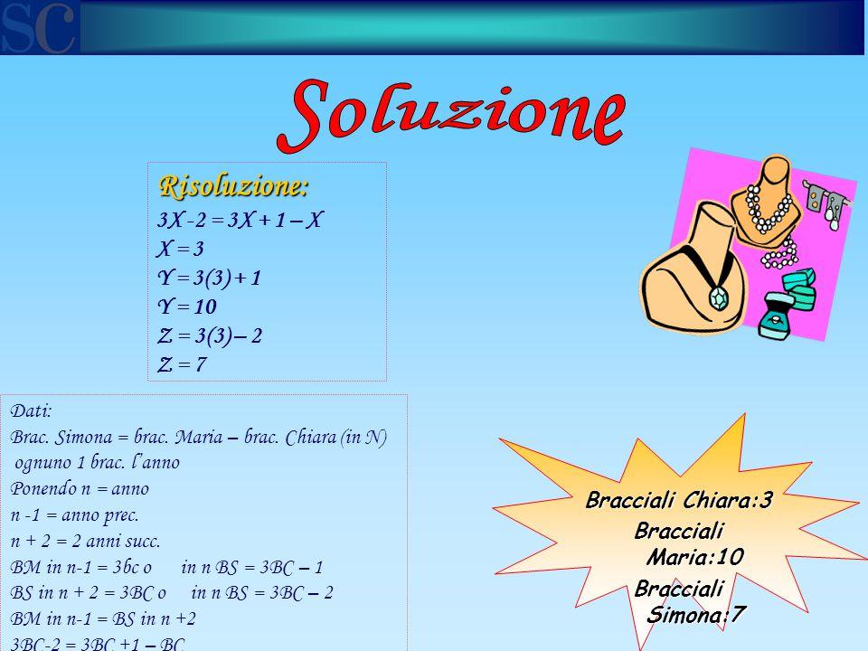 Soluzione Risoluzione: 3X -2 = 3X + 1 – X X = 3 Y = 3(3) + 1 Y = 10