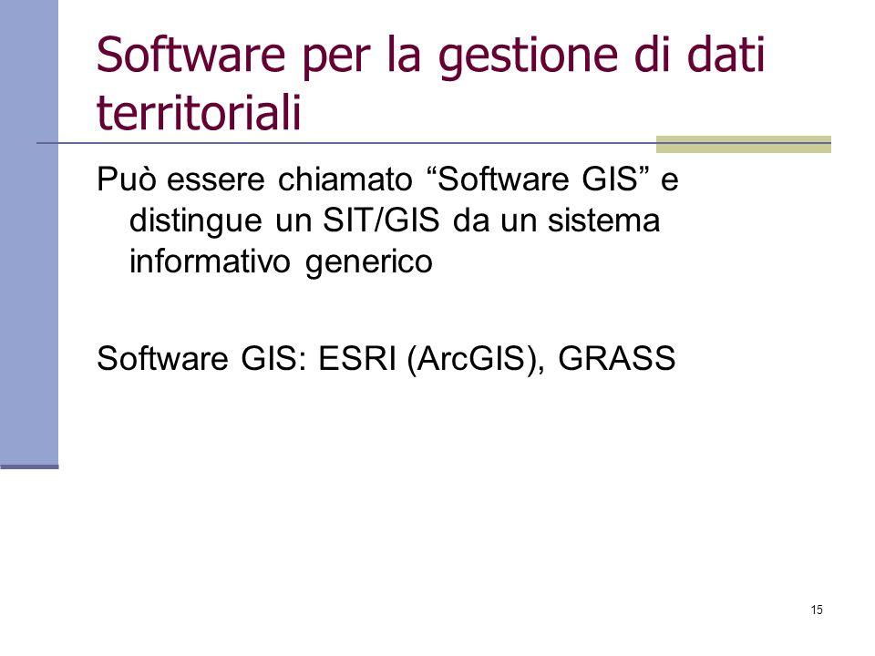 Software per la gestione di dati territoriali