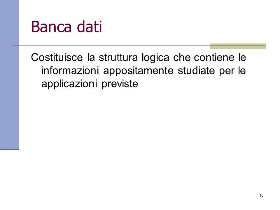 Banca dati Costituisce la struttura logica che contiene le informazioni appositamente studiate per le applicazioni previste.