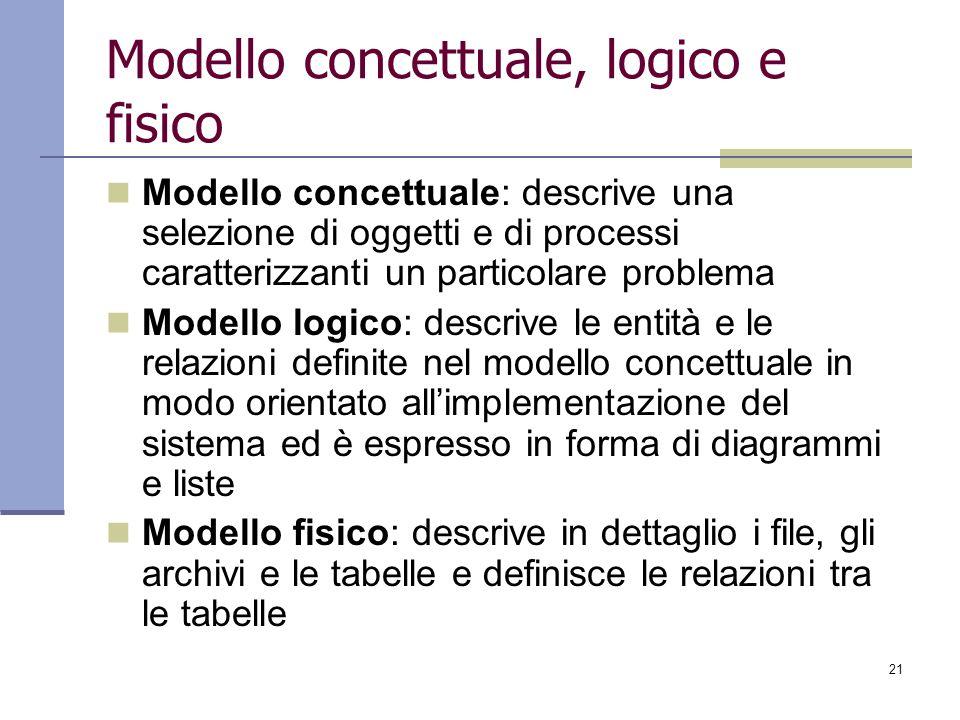 Modello concettuale, logico e fisico