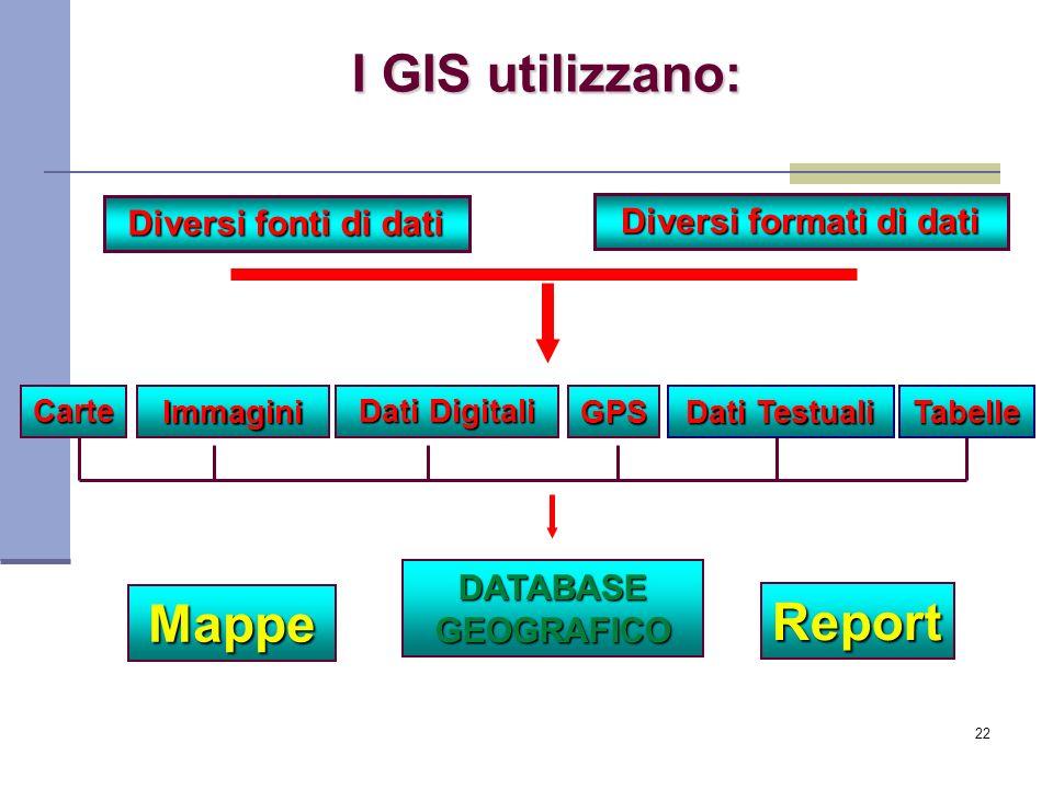 Diversi formati di dati