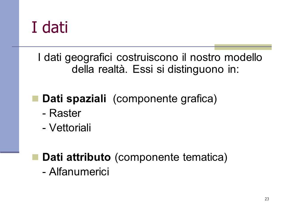I dati I dati geografici costruiscono il nostro modello della realtà. Essi si distinguono in: Dati spaziali (componente grafica)