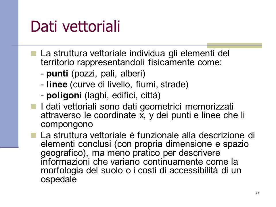Dati vettoriali La struttura vettoriale individua gli elementi del territorio rappresentandoli fisicamente come:
