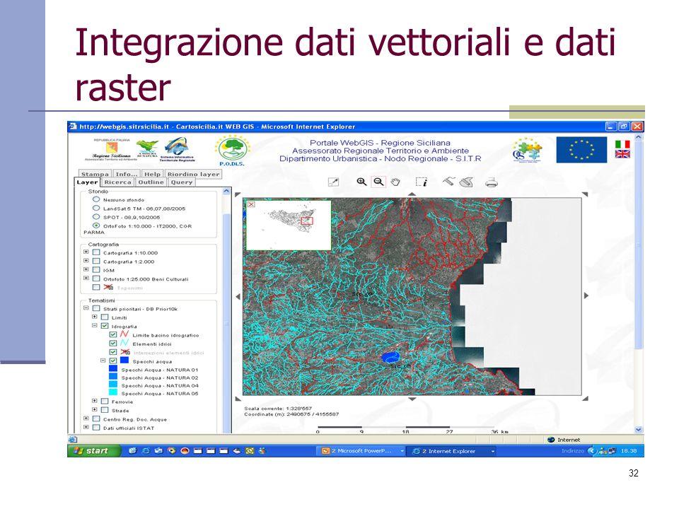 Integrazione dati vettoriali e dati raster