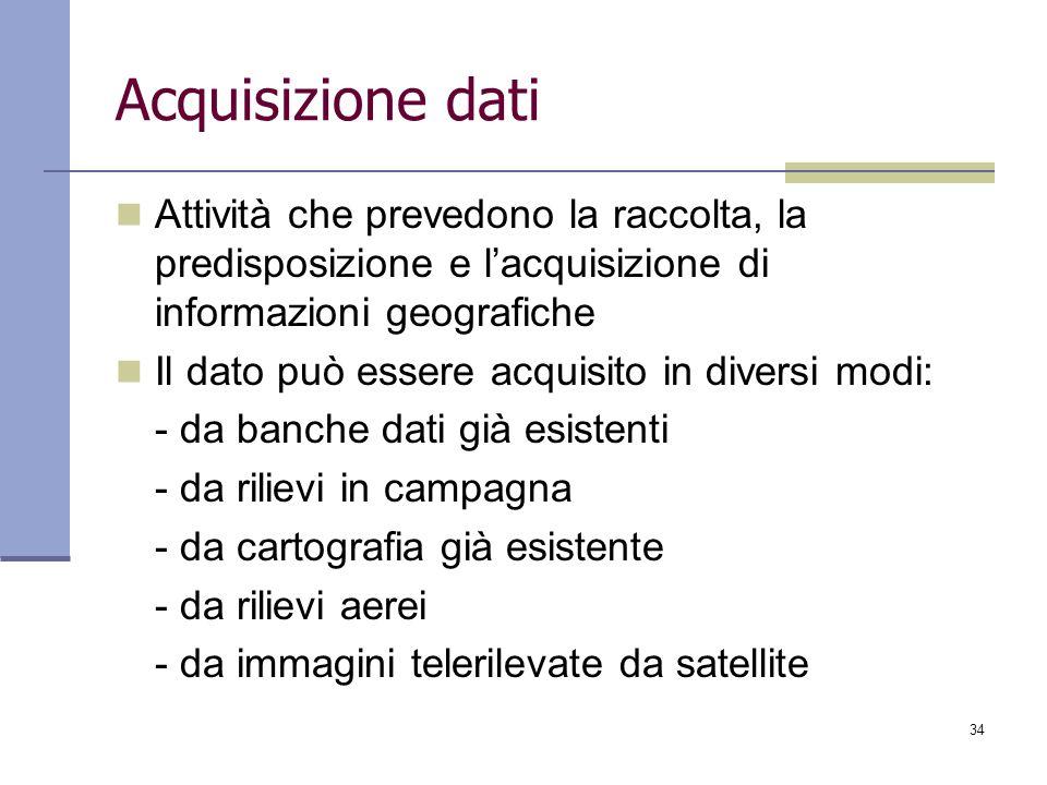 Acquisizione dati Attività che prevedono la raccolta, la predisposizione e l'acquisizione di informazioni geografiche.