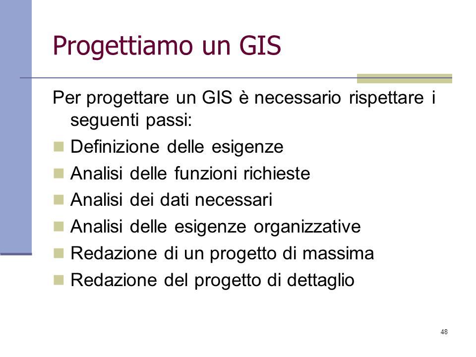 Progettiamo un GIS Per progettare un GIS è necessario rispettare i seguenti passi: Definizione delle esigenze.