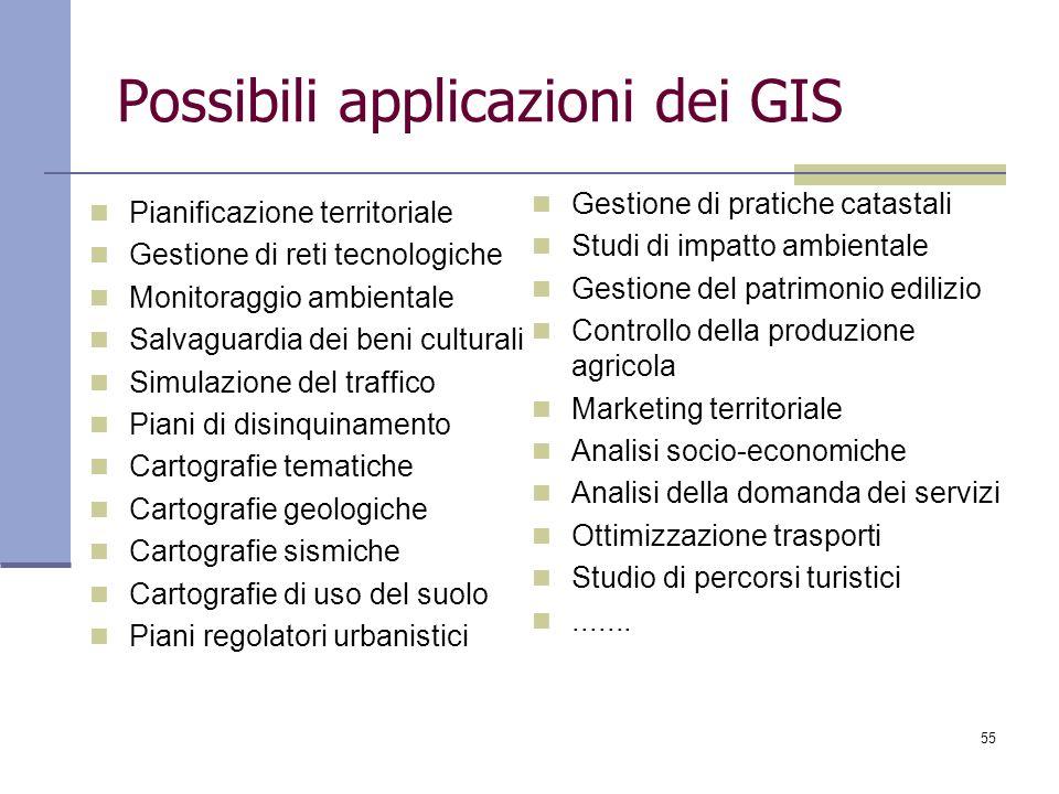 Possibili applicazioni dei GIS
