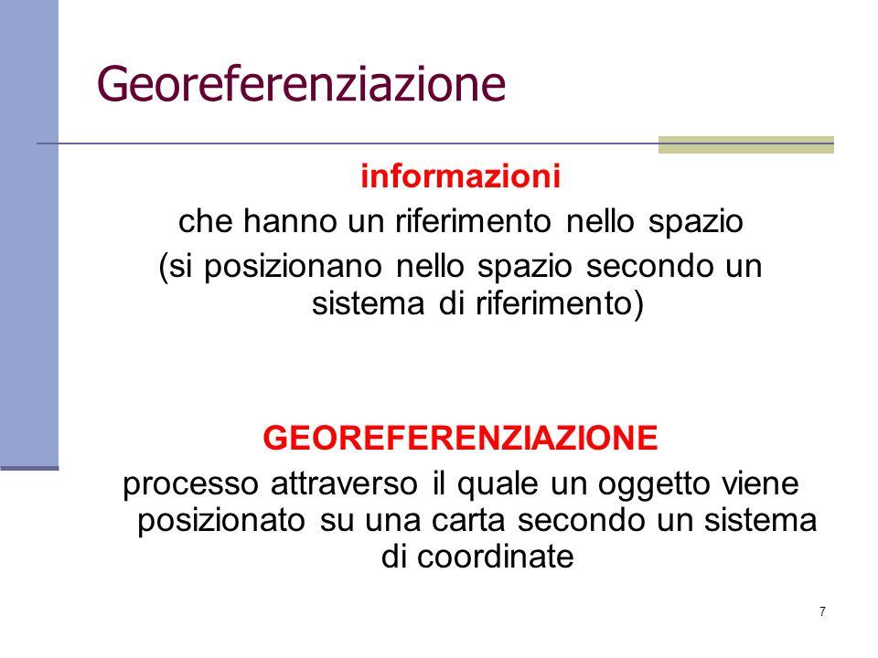 Georeferenziazione informazioni che hanno un riferimento nello spazio