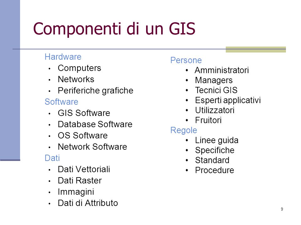 Componenti di un GIS Computers Networks Periferiche grafiche