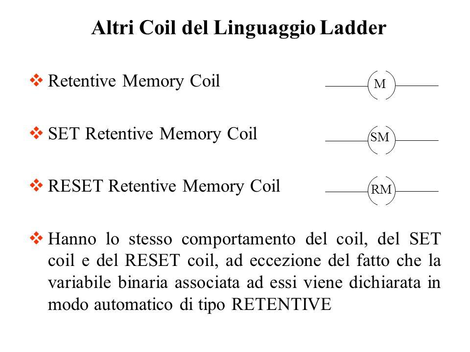 Altri Coil del Linguaggio Ladder