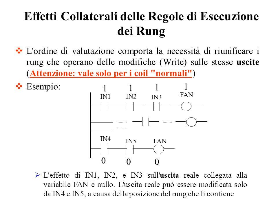 Effetti Collaterali delle Regole di Esecuzione dei Rung