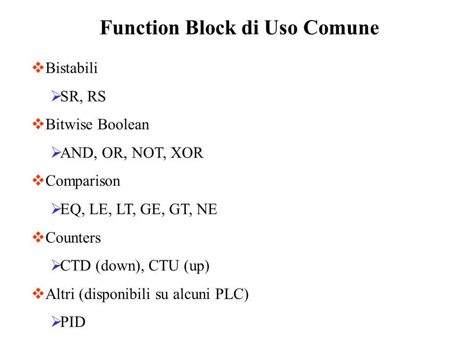 Function Block di Uso Comune