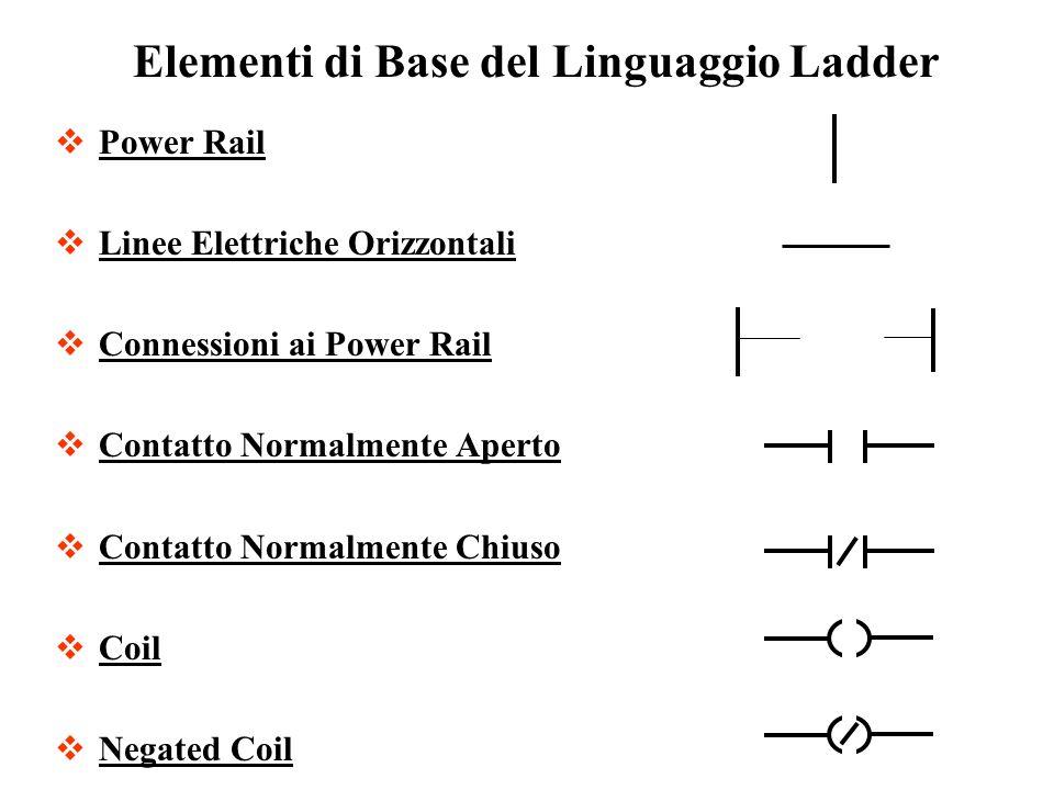 Elementi di Base del Linguaggio Ladder