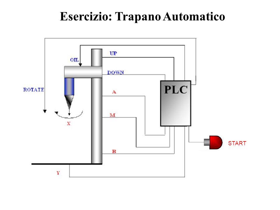 Esercizio: Trapano Automatico