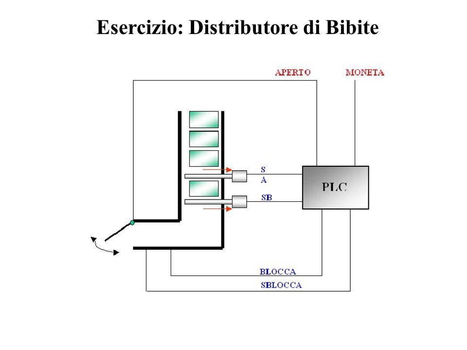 Esercizio: Distributore di Bibite