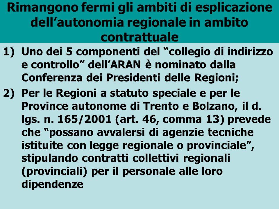 Rimangono fermi gli ambiti di esplicazione dell'autonomia regionale in ambito contrattuale