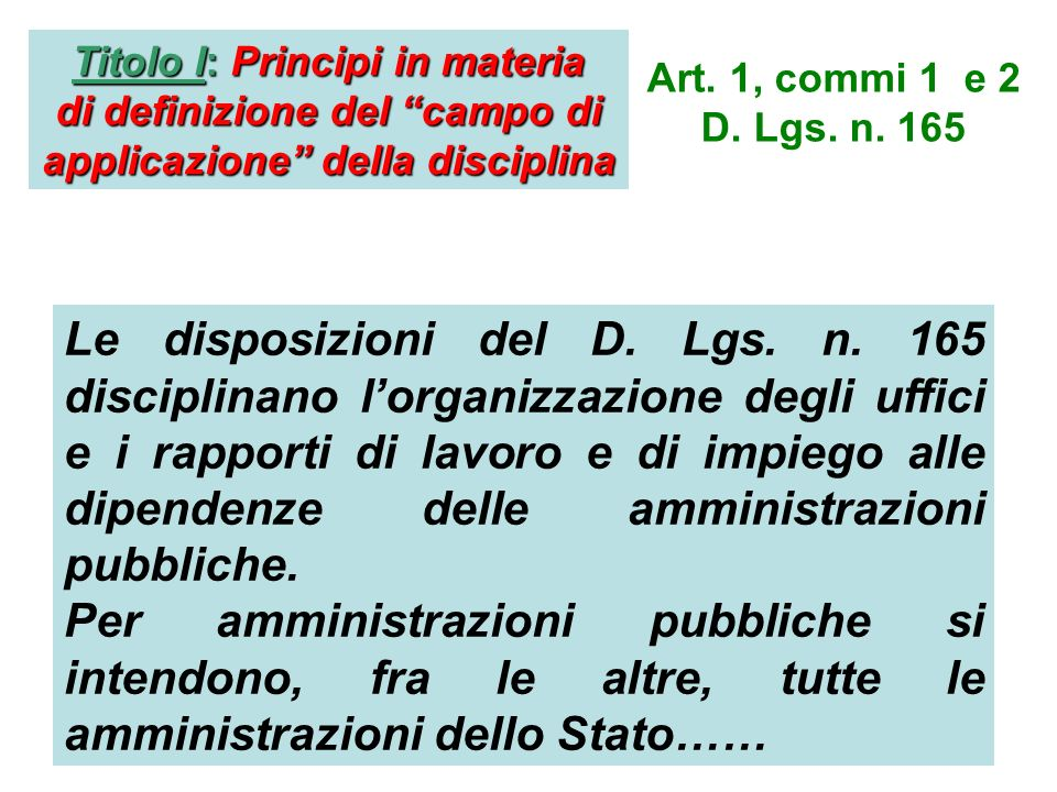 Titolo I: Principi in materia