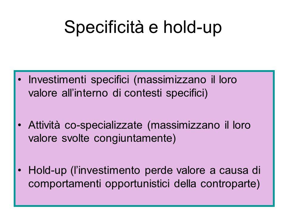 Specificità e hold-up Investimenti specifici (massimizzano il loro valore all'interno di contesti specifici)