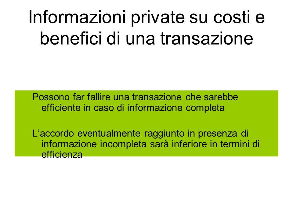 Informazioni private su costi e benefici di una transazione