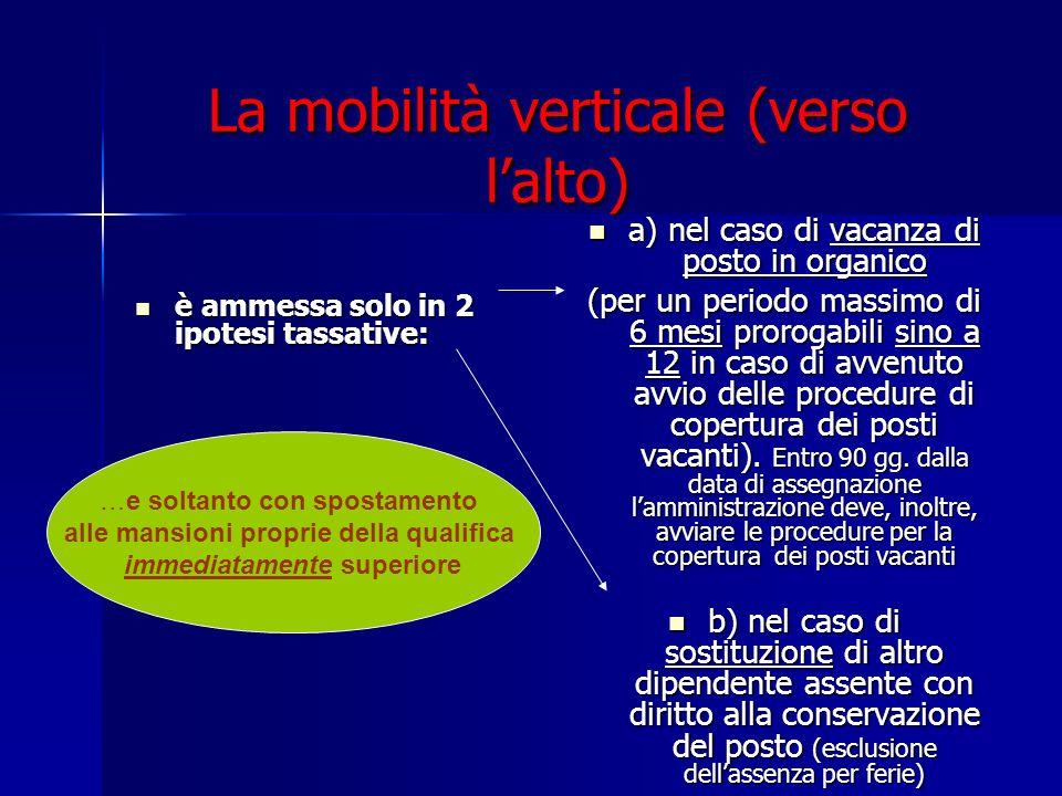 La mobilità verticale (verso l'alto)