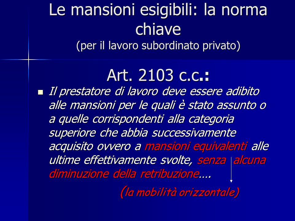 Le mansioni esigibili: la norma chiave (per il lavoro subordinato privato) Art. 2103 c.c.: