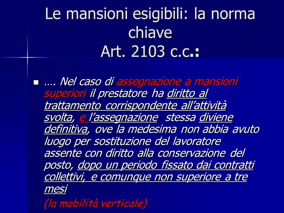 Le mansioni esigibili: la norma chiave Art. 2103 c.c.: