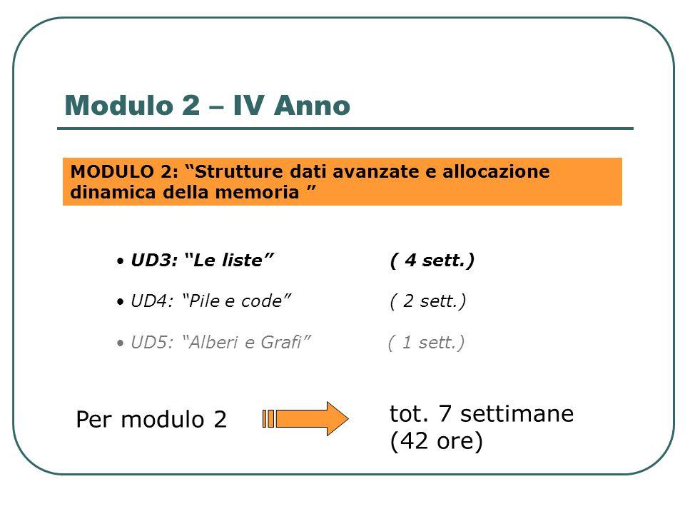 Modulo 2 – IV Anno tot. 7 settimane Per modulo 2 (42 ore)