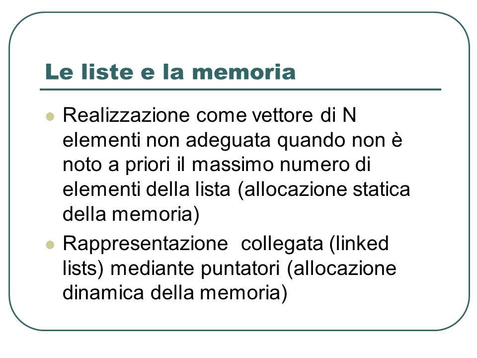 Le liste e la memoria
