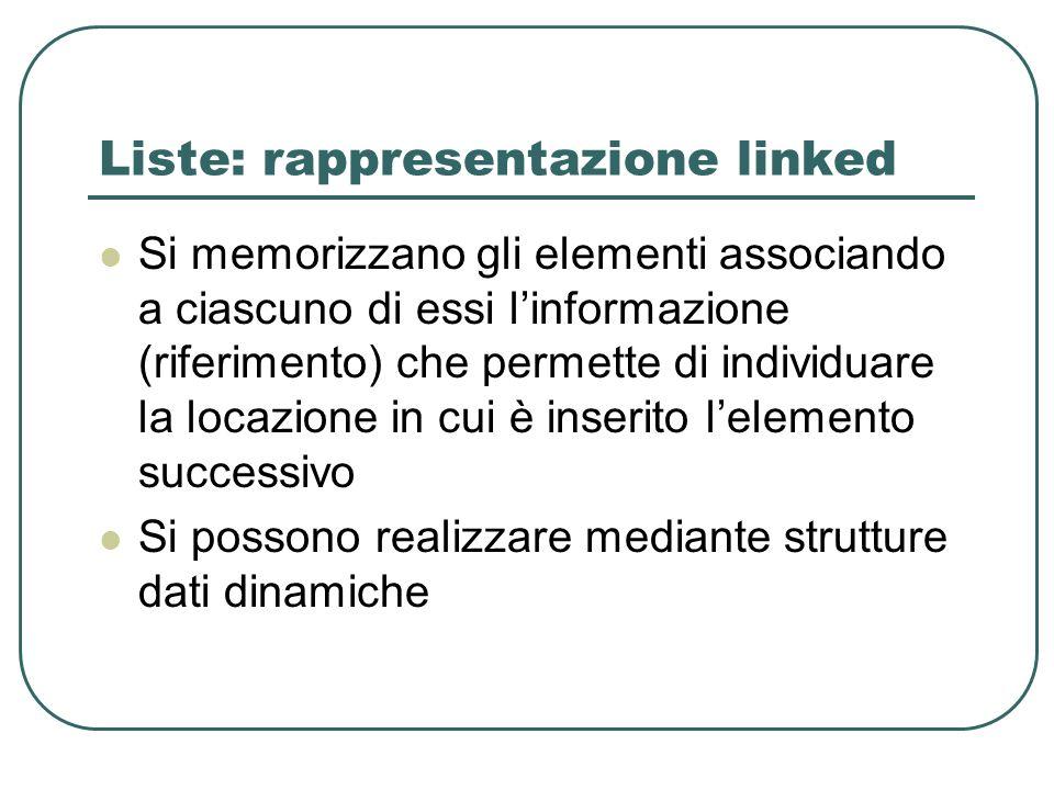 Liste: rappresentazione linked