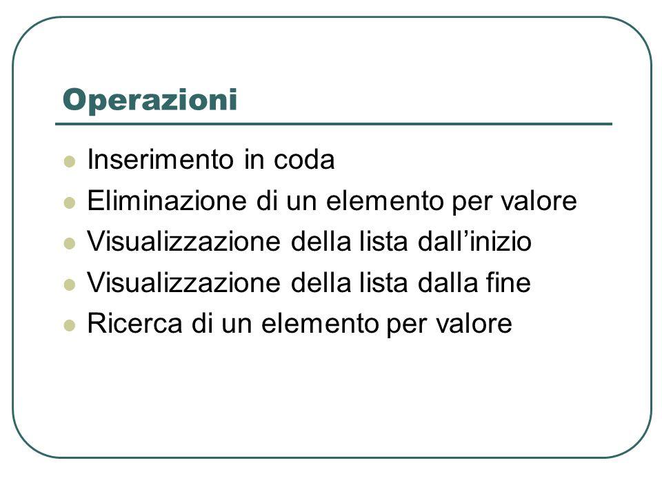 Operazioni Inserimento in coda Eliminazione di un elemento per valore