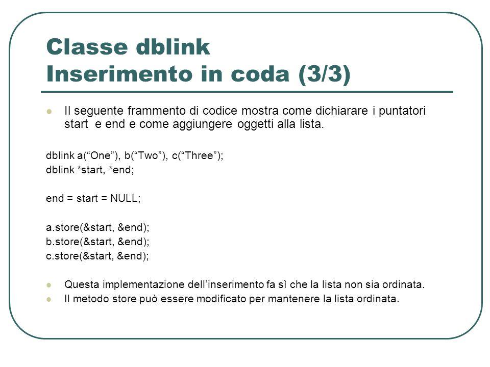 Classe dblink Inserimento in coda (3/3)