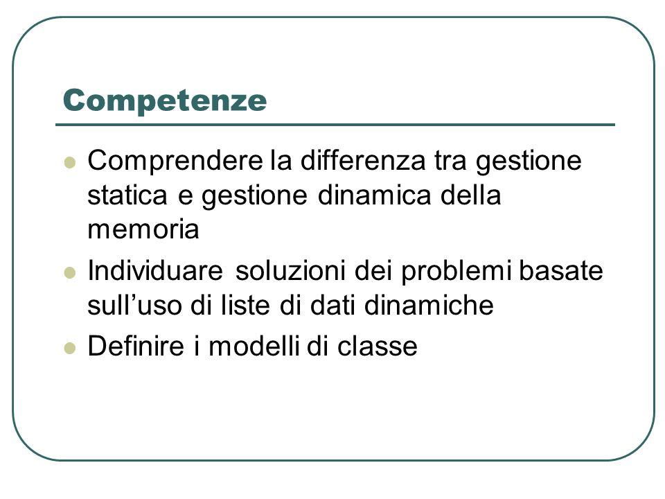 Competenze Comprendere la differenza tra gestione statica e gestione dinamica della memoria.