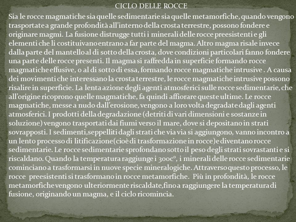 CICLO DELLE ROCCE