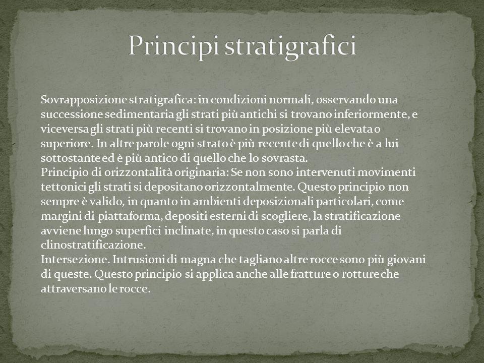 Principi stratigrafici