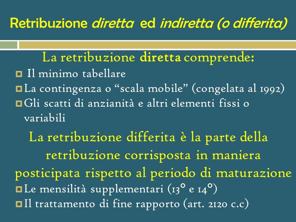 Retribuzione diretta ed indiretta (o differita)