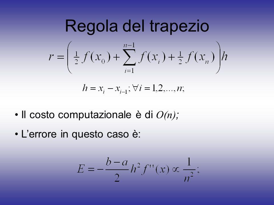 Regola del trapezio Il costo computazionale è di O(n);