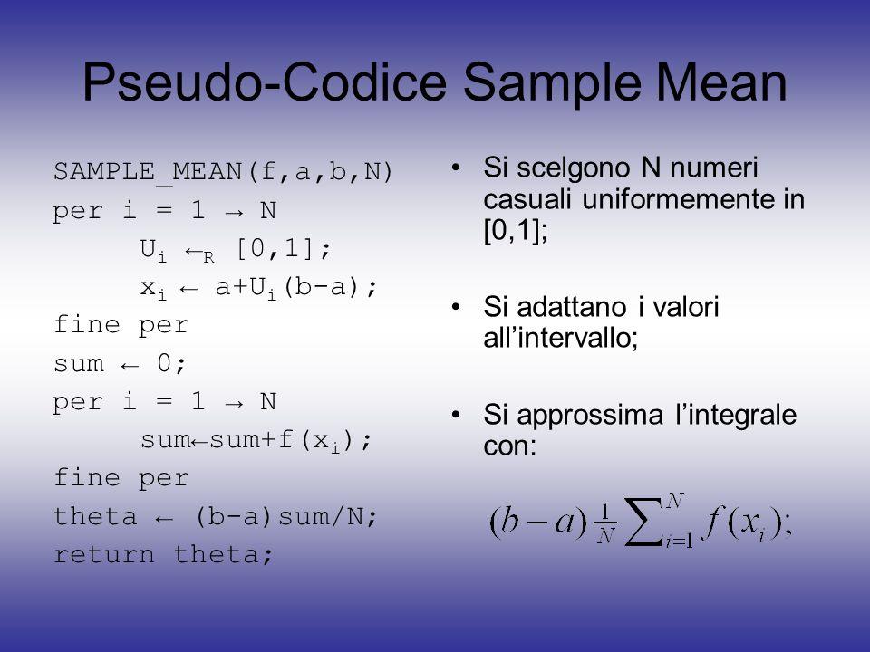 Pseudo-Codice Sample Mean