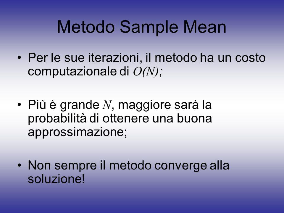 Metodo Sample Mean Per le sue iterazioni, il metodo ha un costo computazionale di O(N);